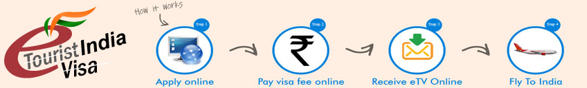 Get your visa online now.